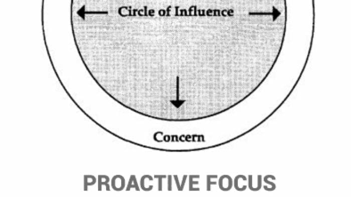 How to enlarge your circle of influence